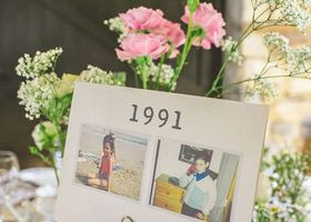 テーブル番号は、どうやって数える?年代・年齢・記念日で作る【数字×新郎新婦の写真】テーブルナンバーがとっても素敵♡